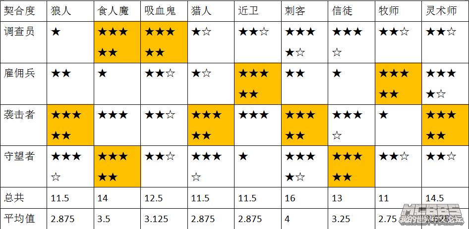 职业身份契合度评分.png